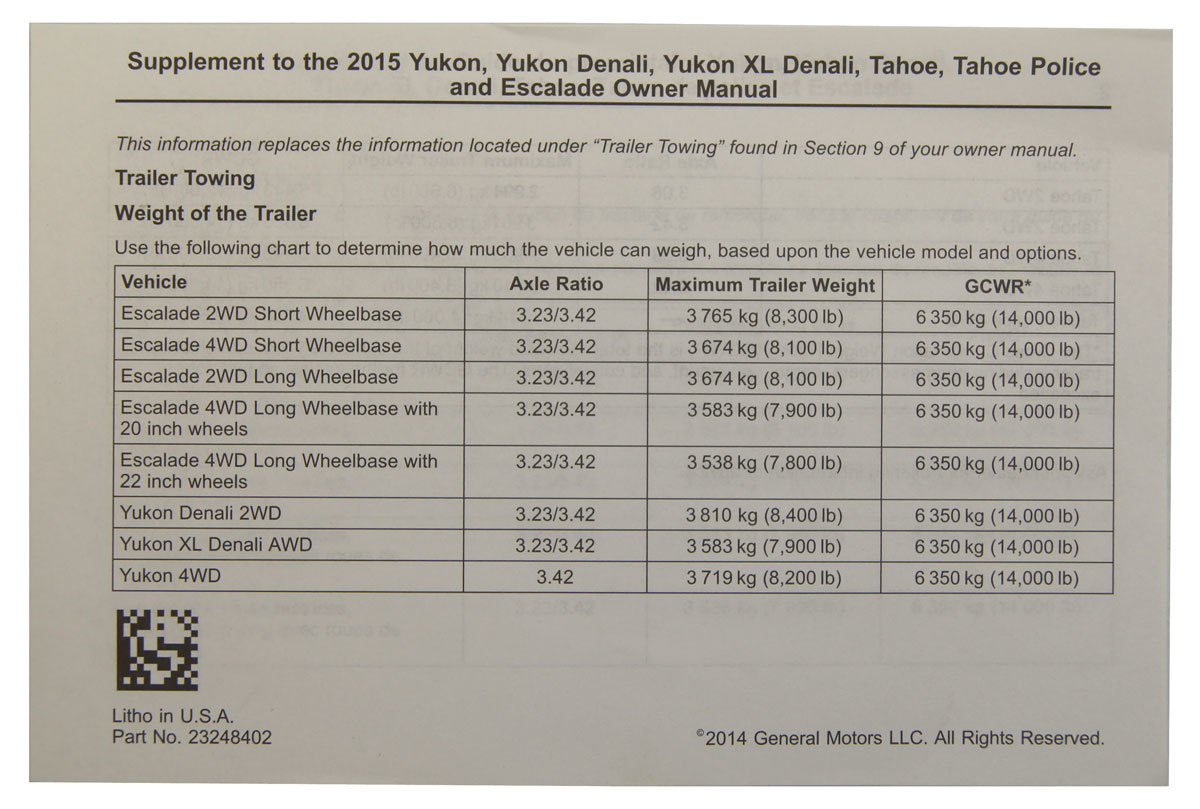 2015 Chevrolet Tahoe  Suburban Us Owners Manual New Oem 22953721 22953640
