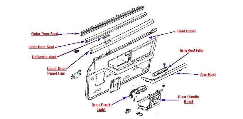 C4 Corvette Door Panels 1990 96 Oem Original Gm Door Panels Factory Oem Parts