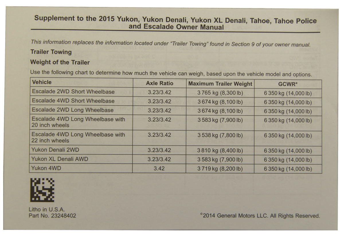 ... 2015 GMC Yukon/XL US Owners Manual & Warranty Booklet New OEM 22953728  22953642 ...