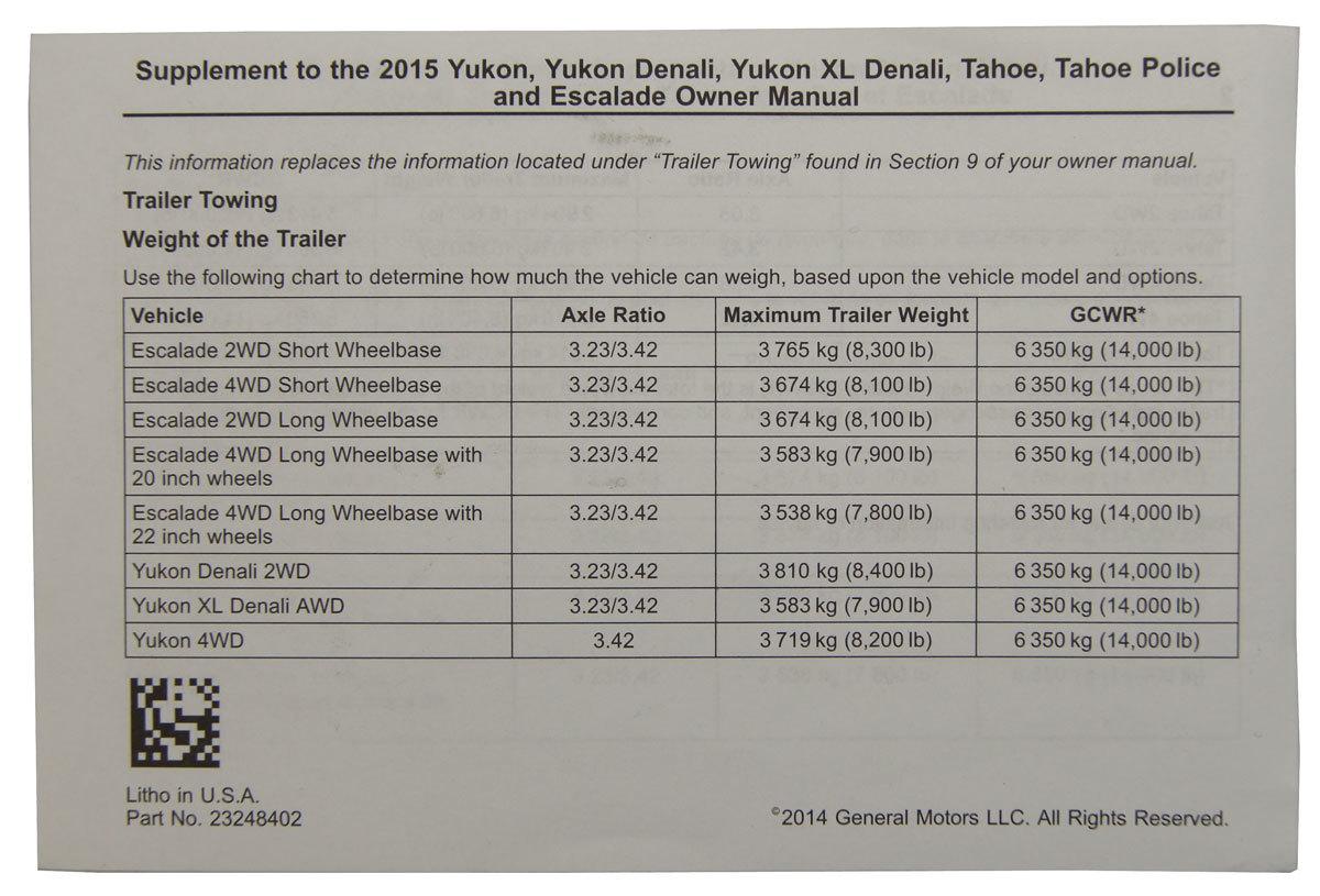 ... 2015 GMC Yukon Denali/XL Denali Owners Manual Book W/Leather Case New  23248418 ...
