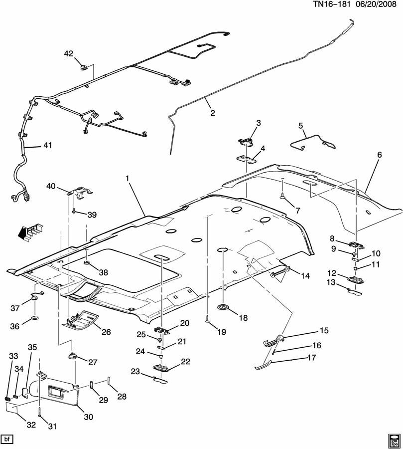 Gm Roof Diagram