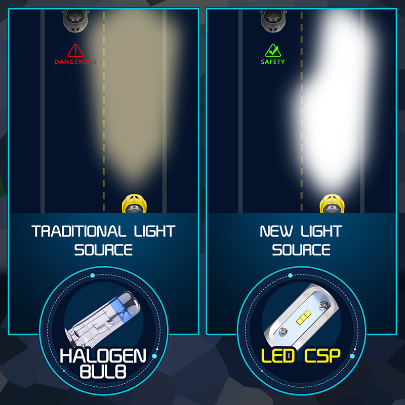 H7 CSP 50W 8000 Lumen LED Headlight Bulb Kit- Can-AM Spyder BRP