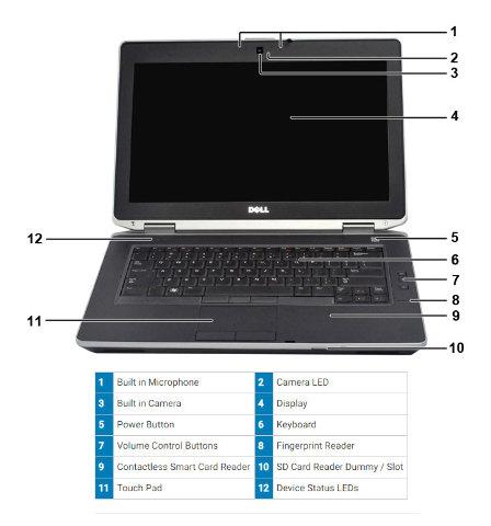 Dell Latitude E6420 Fingerprint Reader Setup