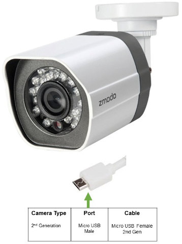 Zmodo 720p sPoE HD Outdoor IP Network Camera - 2nd Generation Micro USB Male